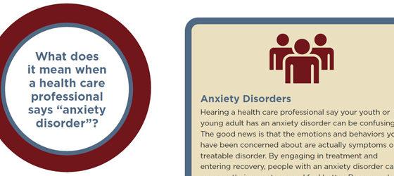 Parent Guide: Understanding Anxiety Disorders (SAMHSA)